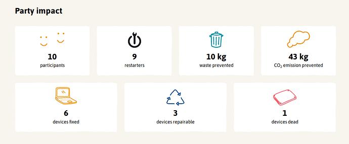 Screenshot_2018-08-20%20Abbey%20Community%20Centre%20-%20The%20Restart%20Project