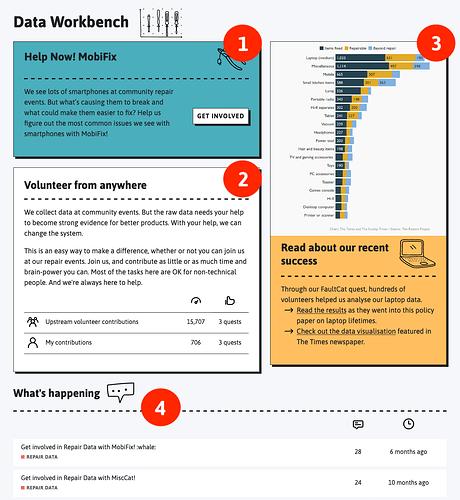 Data Workbench