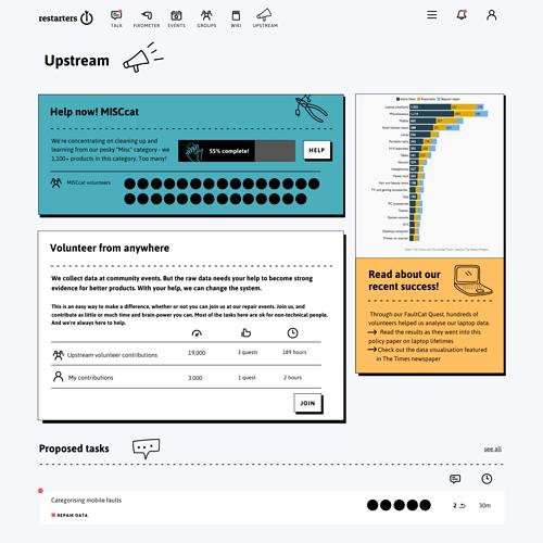 Microtasks Dashboard